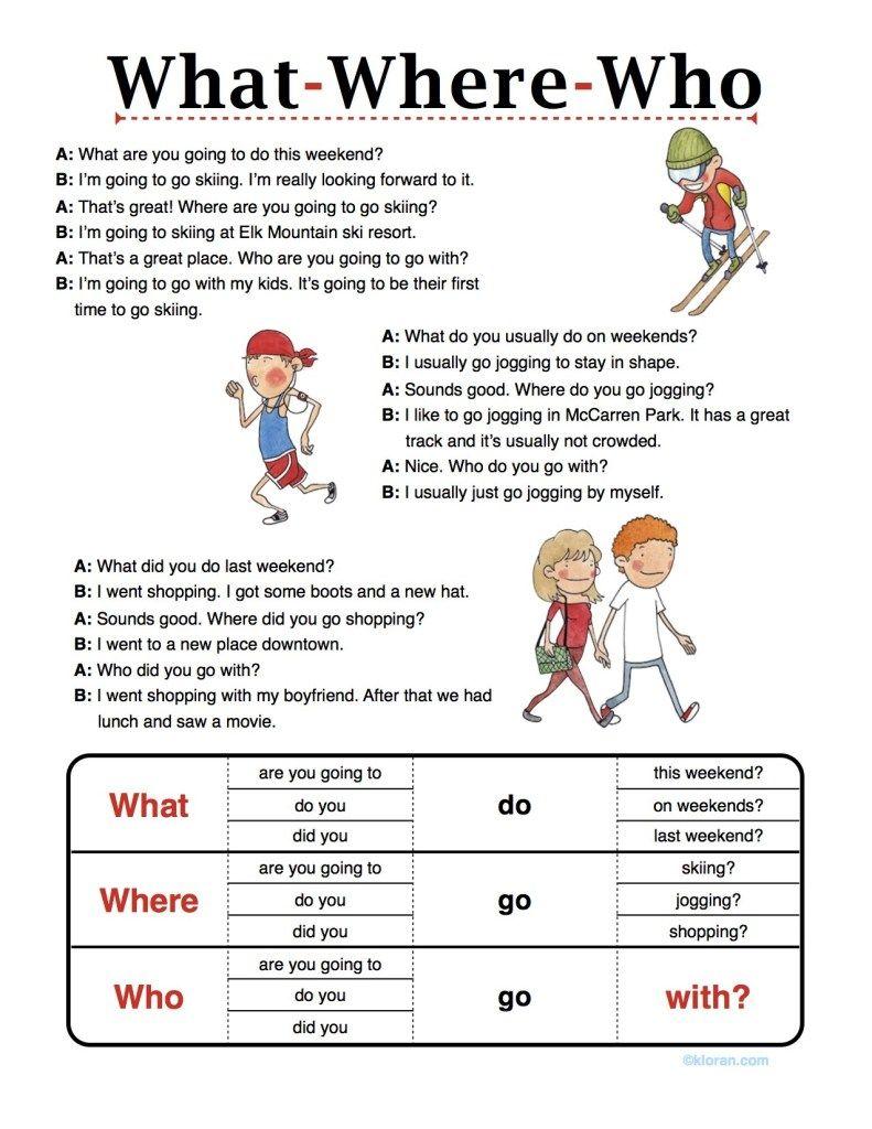 Conversation My English Images English Conversation Learning Conversational English Learn English Vocabulary [ 1024 x 791 Pixel ]
