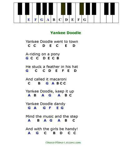 Yankee Doodle Easy Piano Songs Kids Songs Piano Songs