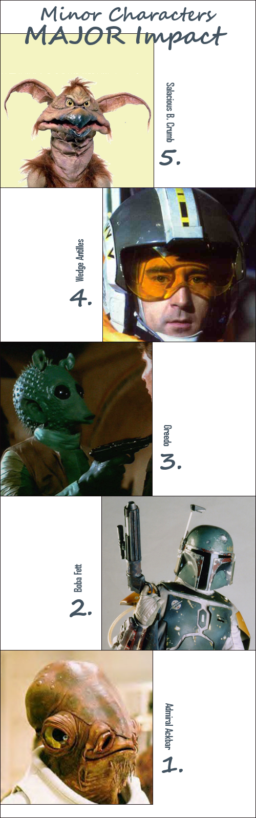 Side characters add the personality, humor or exclamation point to a story. A few of my favorites from the original Star Wars trilogy