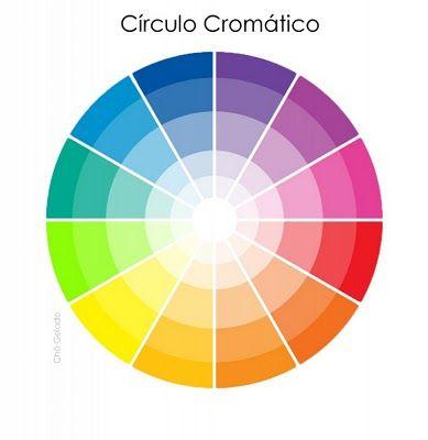 circulo-cromatico-1_.jpg 389×400 pixels