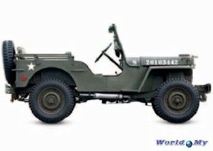 It Let American Motor Manufacturers Know Its Requirements In 1940 And Three Companies Responded With Prototype Vehicles Willys Overland With Images Willys Willys Mb Jeep