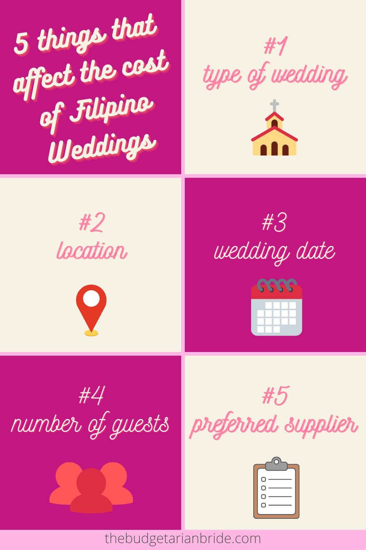 Cost Of Wedding In The Philippines Wedding Costs Wedding Preparation Wedding Tools