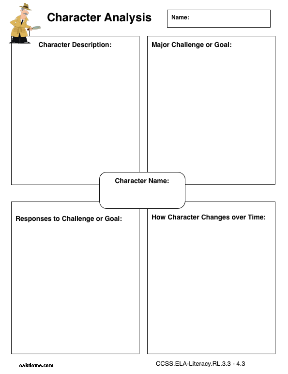 iPad Graphic Organizer Character Analysis Plain iPad Pages – Character Analysis Template
