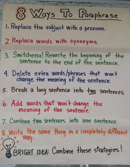 Workshop Anchor Chart Eight Way To Paraphrase Essay Writing Skill Teaching Argumentative 11 What Word Mean Almost The Same A