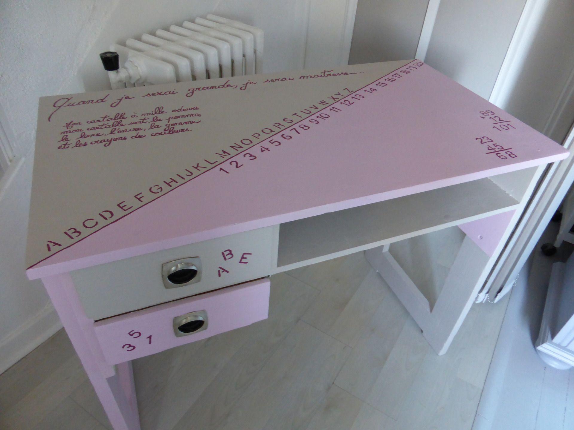 Chaise haute bébé confort keyo chaise de bureau bois ikea tags