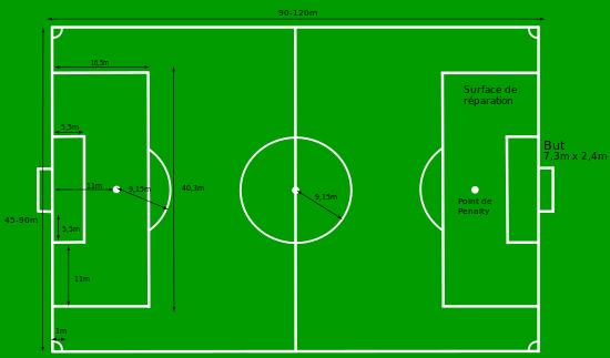 Dessin en couleur du terrain de football sur lequel les dimensions principales sont inscrites - Comment dessiner un but de foot ...