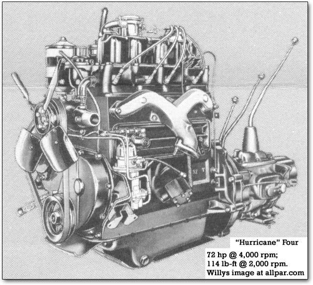 hurricane four cylinder engine The Dog cj3b Pinterest – Jeep Flathead 4 Engine Diagram