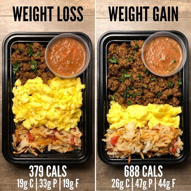Weight Loss vs Weight Gain with Taco Breakfast Bowls from Page 130 of The Meal P... -