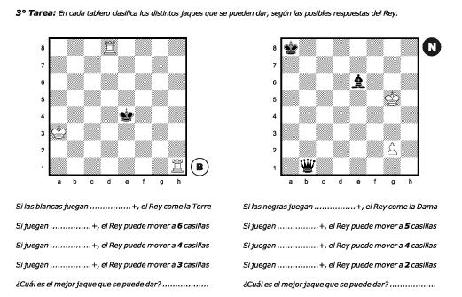 14 Para Niños Ideas Chess Strategies How To Play Chess Chess Endgame
