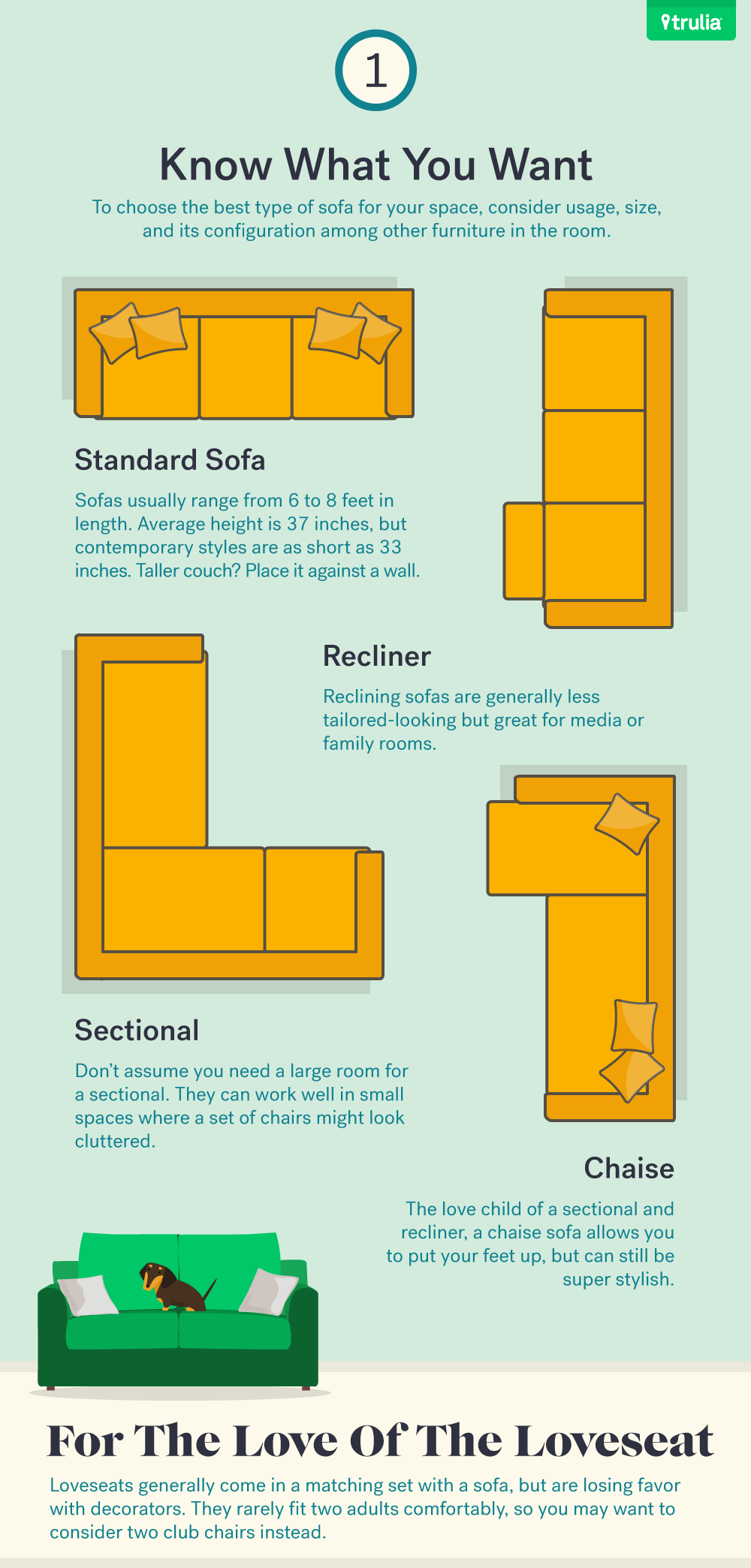 Inflatable Sofa Buying Guide While This May Seem Like A Daunting  ~ Leather Sofa Buying Guide