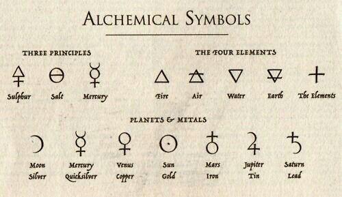 #Alchemical #Symbols #Tattoo
