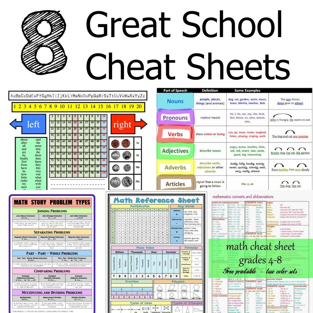 School Cheat Sheets And School Reference Guides