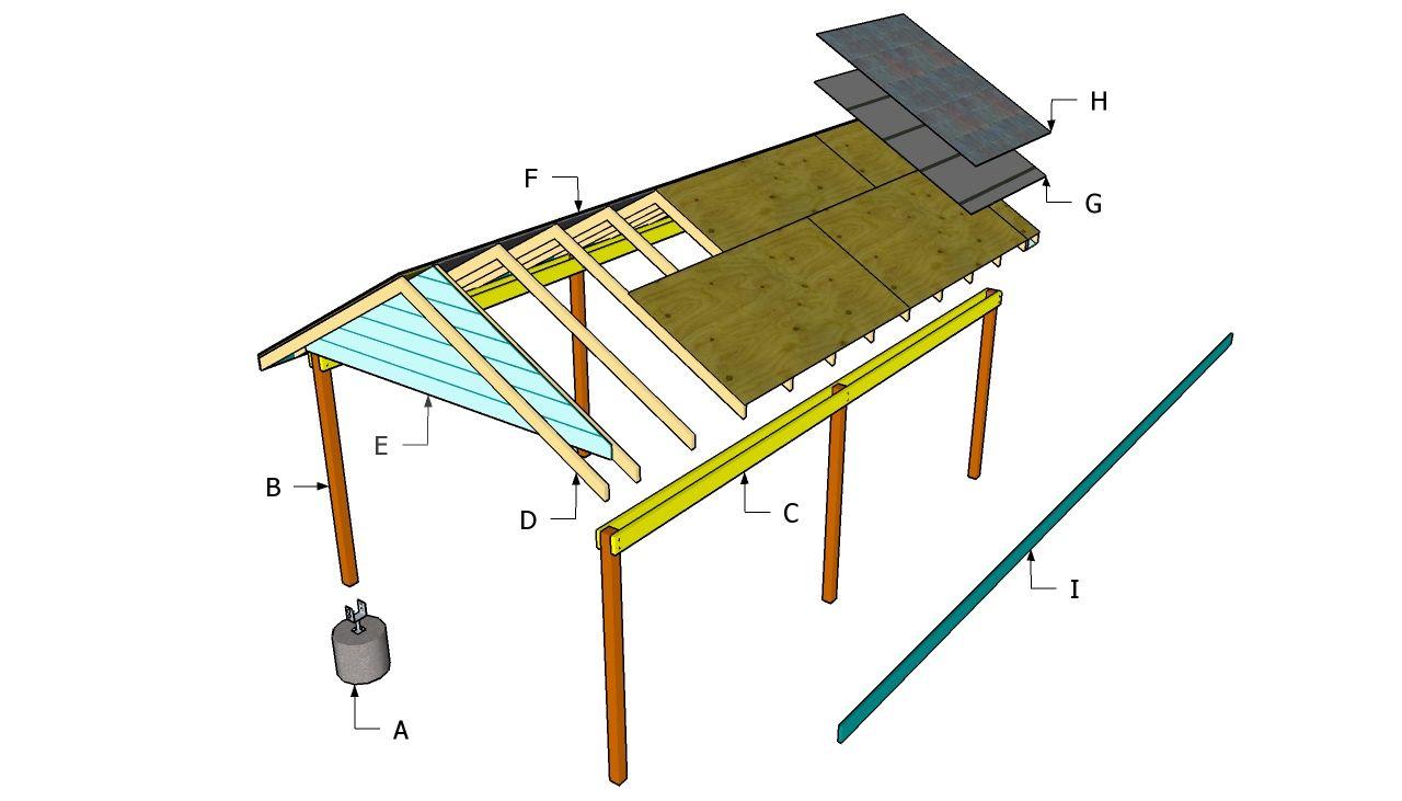Build a carport plans Get the necessary building permits