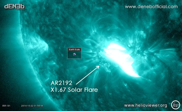 Incremento dell'Attività Solare – Space Weather: Solar Activity is High | DENEB Official ©