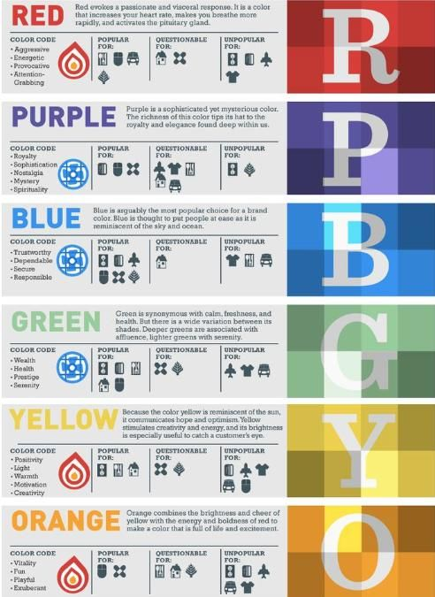 How colors matter more than size, and visuals! | LinkedIn | School