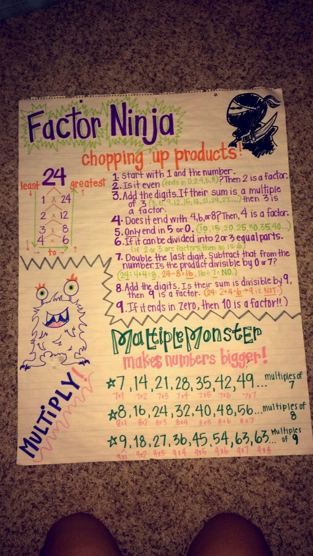 Pin By Lisa Eastwood On Math Lessons Fifth Grade Math