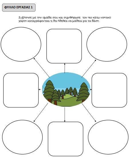 Φύλλο εργασίας - Τι θέλω να μάθω για το δάσος