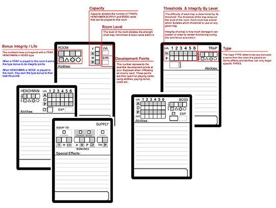 Game development Pipeline - Prototype cards GAME DEVELOPER