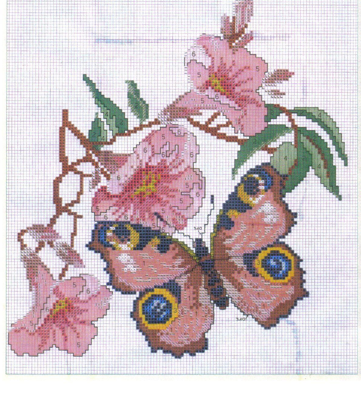 Schema punto croce farfalla su fiore rosa punto croce for Schemi punto croce fiori e farfalle
