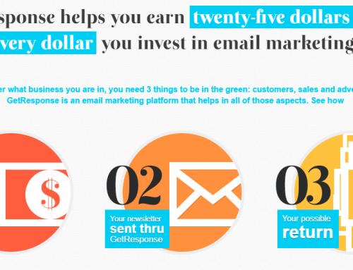 How will GetResponse help you make money? Marketing