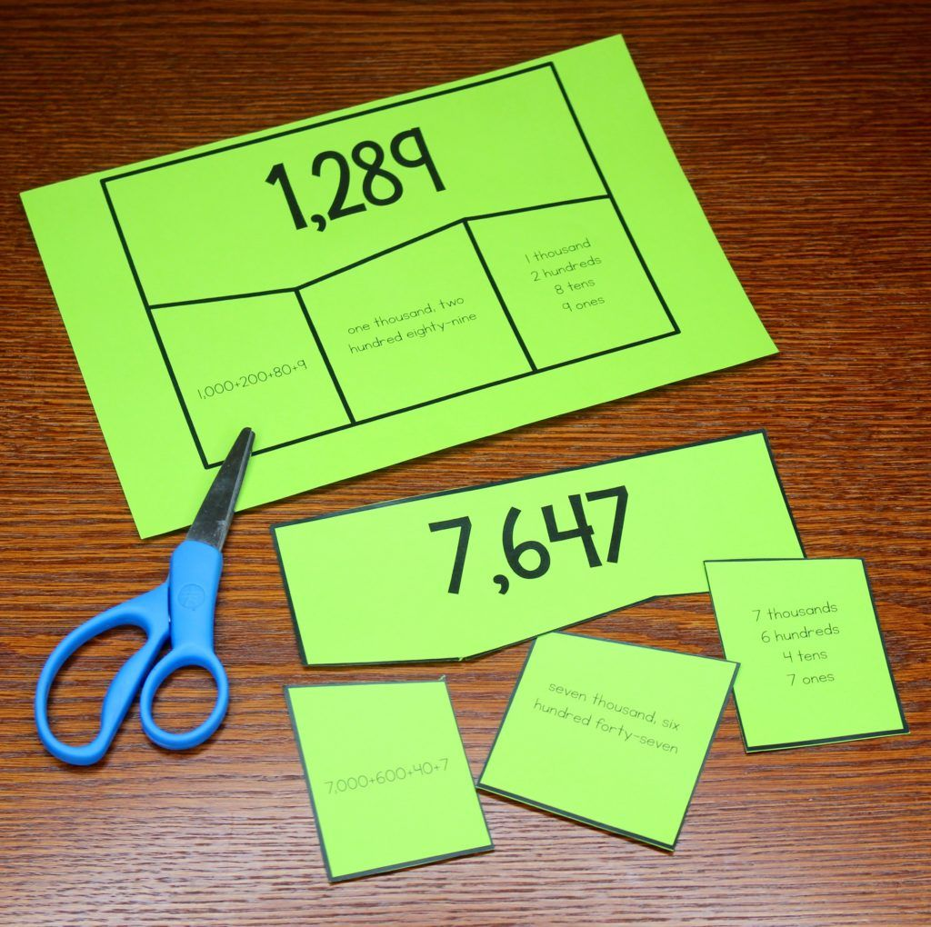 Third Grade Place Value Lessons