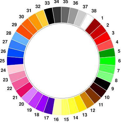 Colores para pintar una casa exterior kkknmnm pinterest for Colores de pintura para pintar casa por fuera