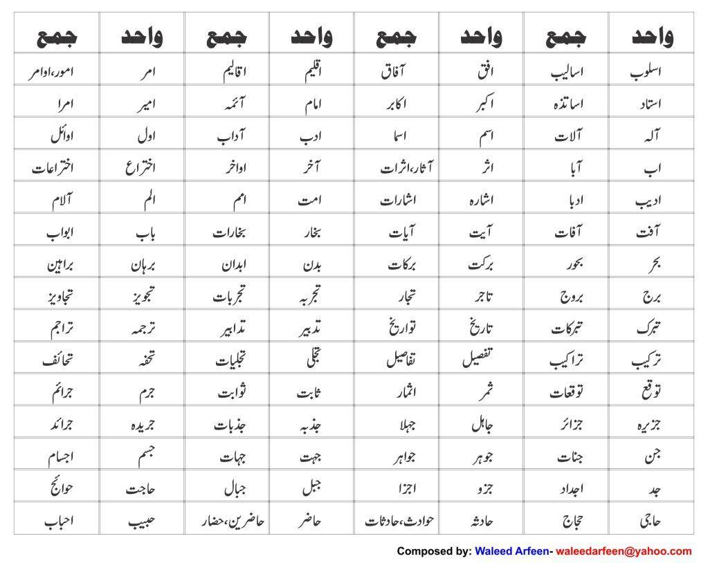 wahid jama in urdu singular plural in urdu - Periodic Table With Names In Urdu