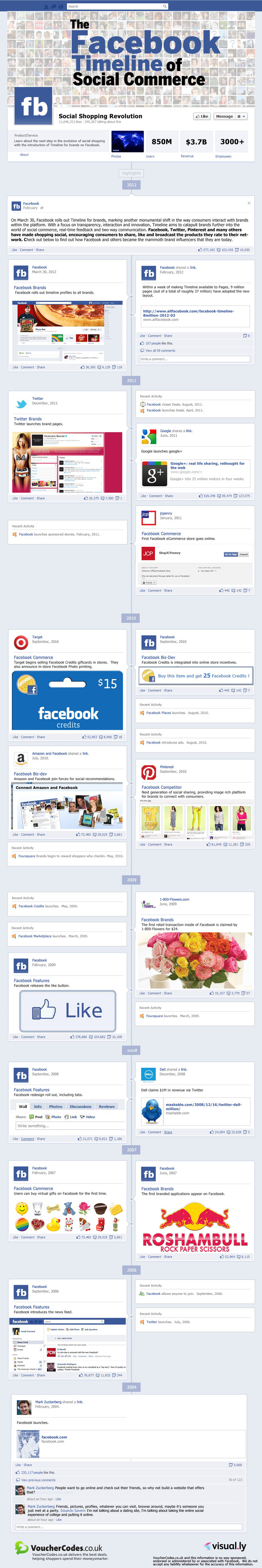 How Will Social Shopping Continue To Evolve With The Introduction Of Timeline For Brands On Facebook? #infographic