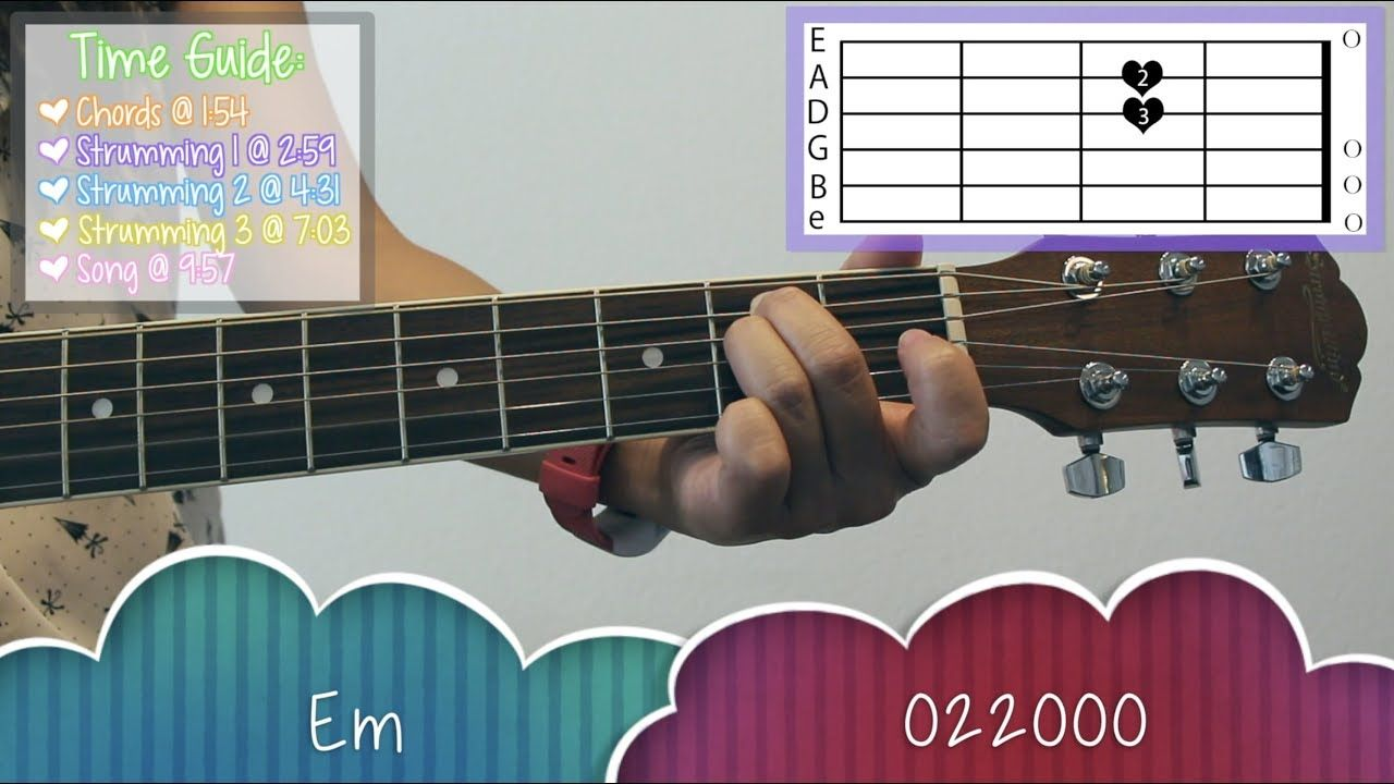 how to play c chord on guitar with capo