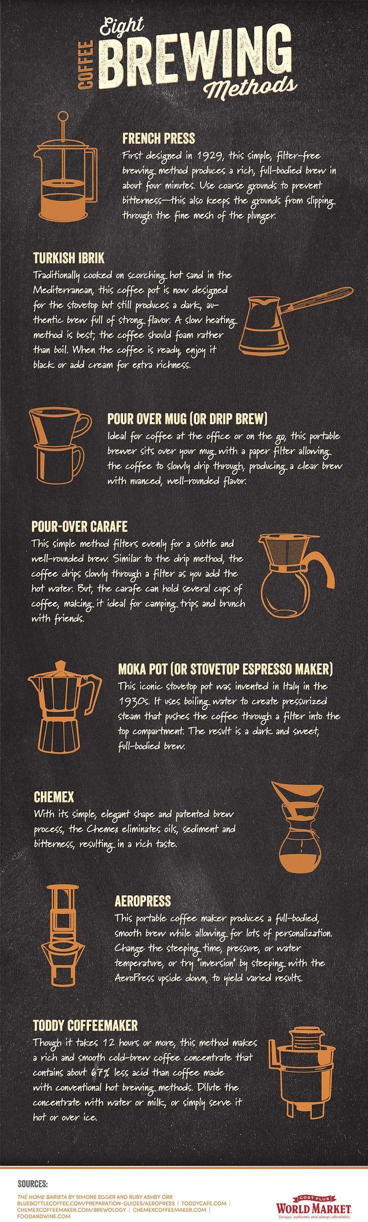 8 Coffee Brewing Methods Fantastic Beybeee Hearts 1532 Di 2020 Resep Kopi Pecinta Kopi Resep Minuman