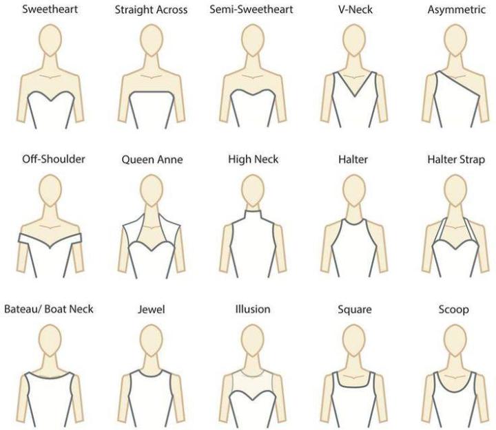 Decode The Wedding Dress Necklines