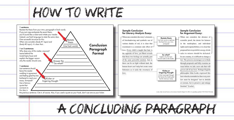 Essay writing help concluding paragraphs laura randazzo