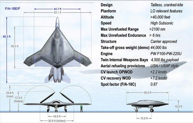 X 47B US Navy Unmanned Drone Aircraft Diagram