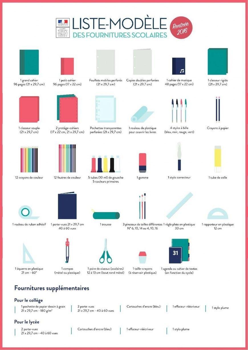 vocabulaire les fournitures scolaires fournitures 1 pinterest fourniture scolaire. Black Bedroom Furniture Sets. Home Design Ideas