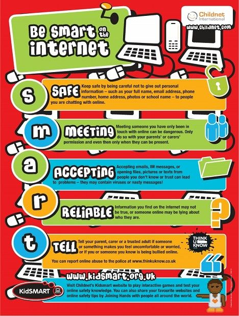 Digital Citizenship Safety Tips and Posters
