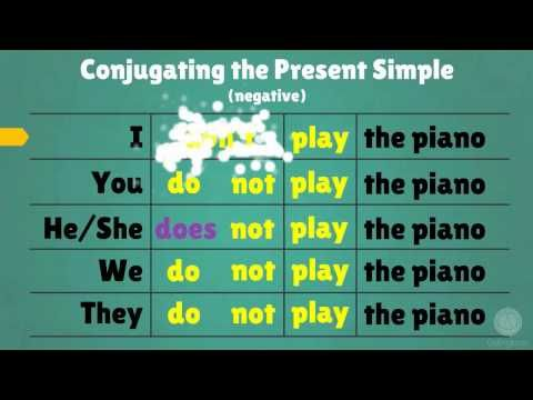 Present simple: worksheets pdf, printable exercises, lessons