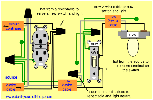 wiring diagram receptacle to switch to light fixture for the home