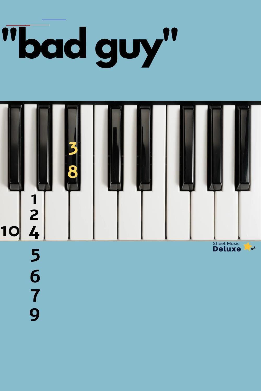 Pin von Regenbogen Pizza auf Dies und das | Klavier, Noten