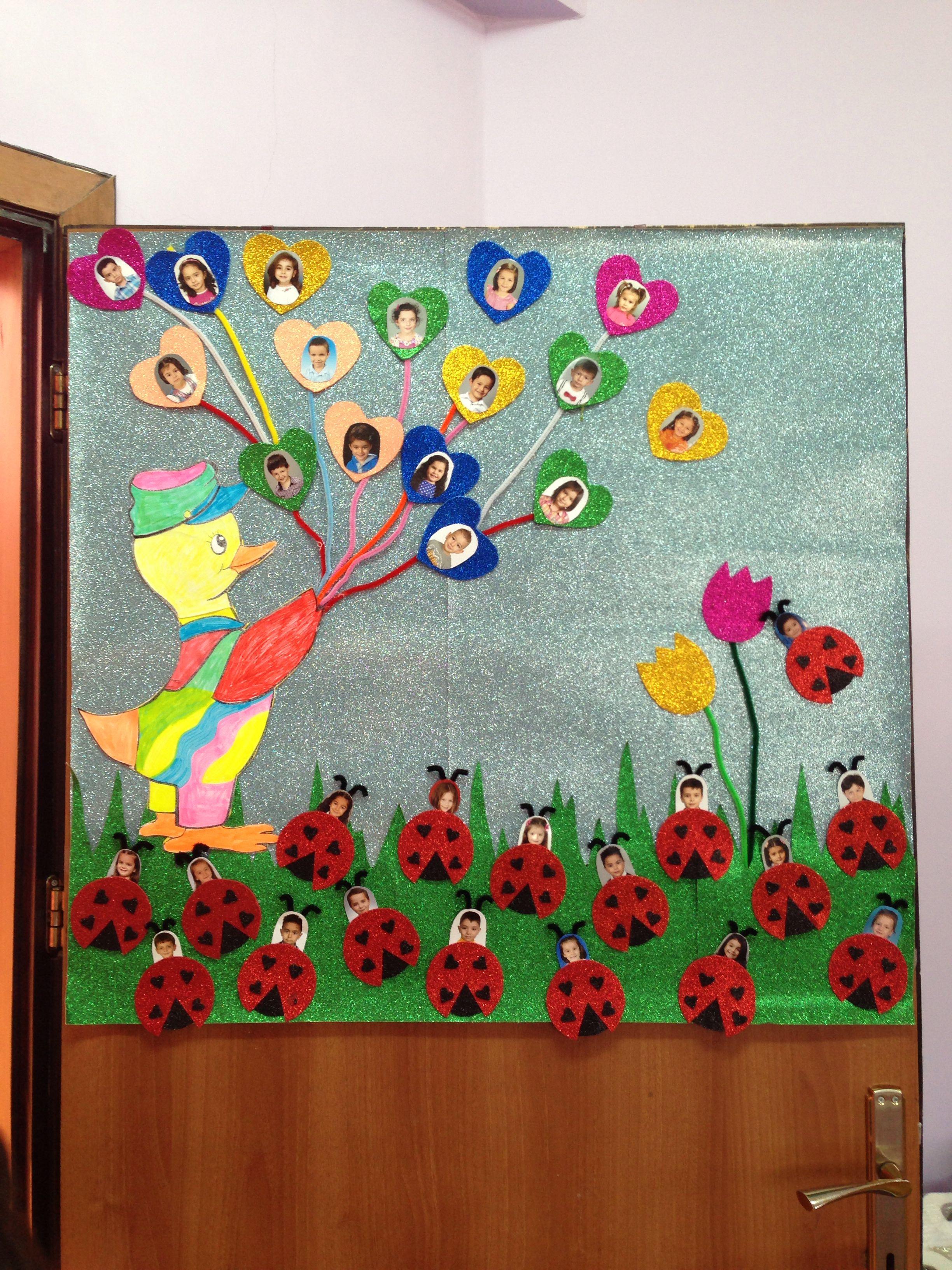 Kapi Susu Mevcut Grafigi Denenecek Projeler School Decorations