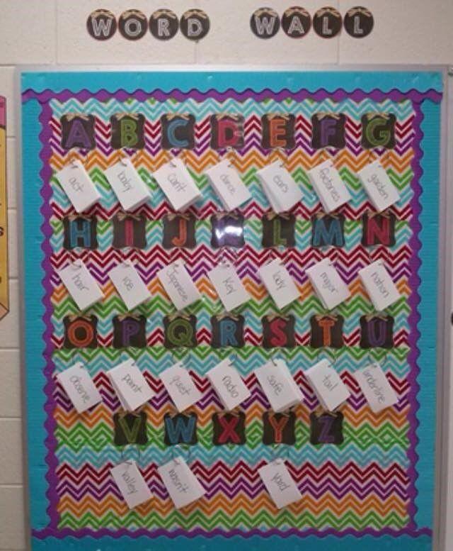 Bulletin board that focuses on words