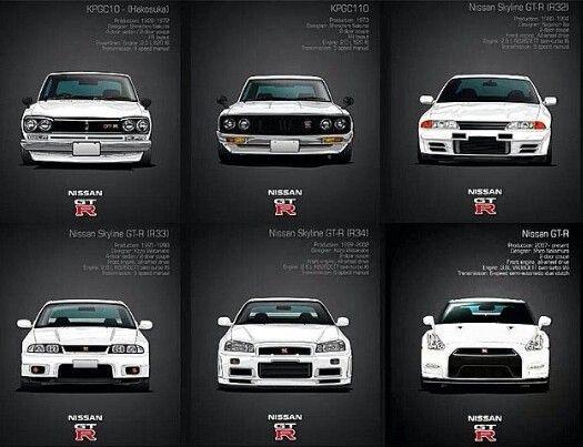 Gtr Family Nissan Skyline Nissan Nissan Gtr