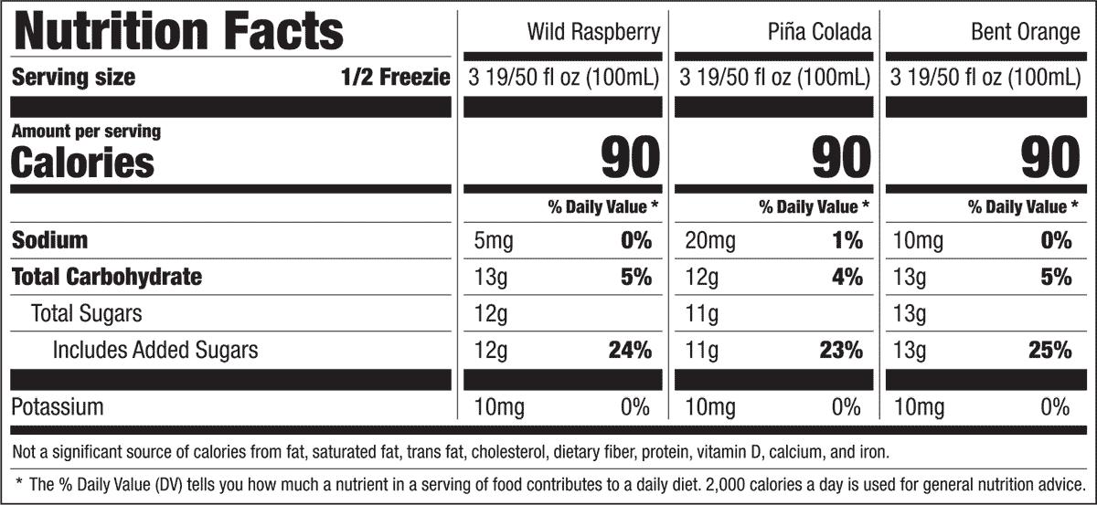 Hard Ice Vodka Freezies Nutrition Facts 90 Calories Per 100ml Vodka Colada Pina Colada