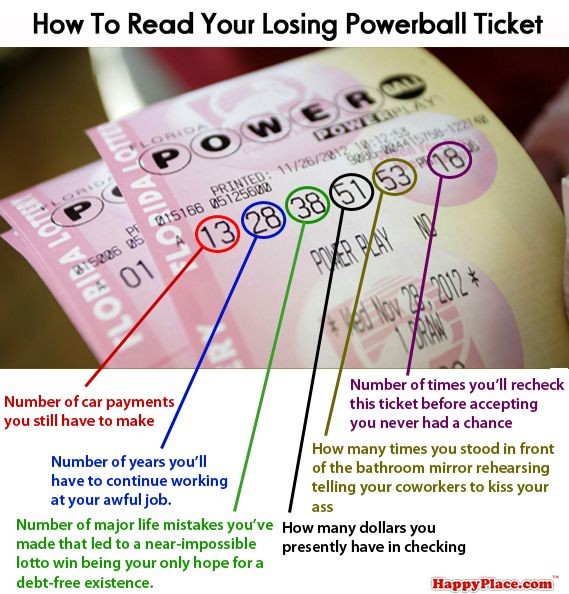 Image result for how to read your losing powerball ticket
