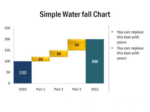 Get waterfall chart template xls  microsoft excel templates also rh pinterest