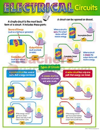 electricty worksheets for kids\