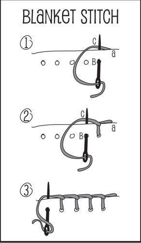 blanket stitch diagram 1