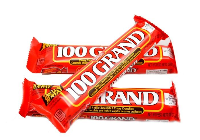Top 10 Best Candy Bars Rated
