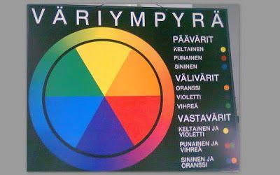 Väriympyrä ja testit!