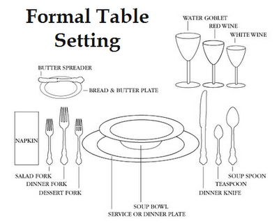 Where Do I Place The Bread Plate How To Set A Formal Table