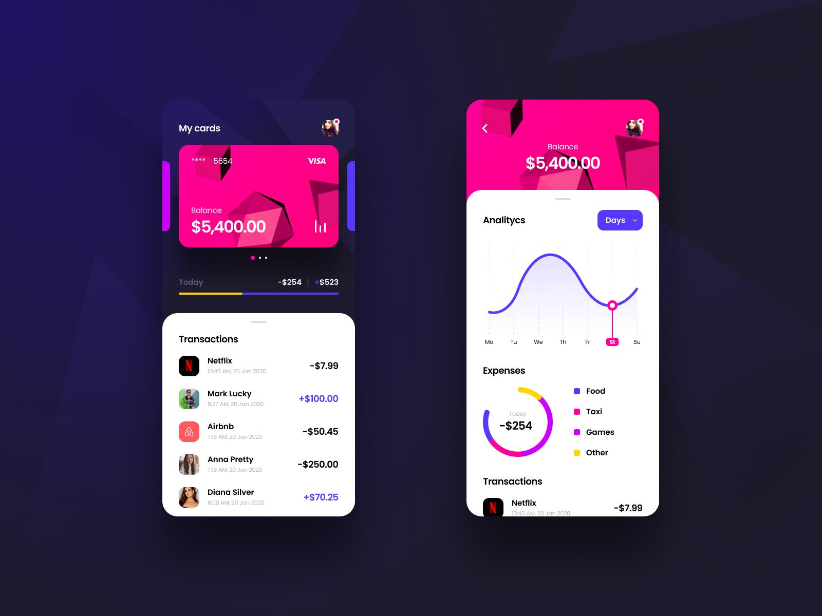 Mobile Banking in 2020 Mobile banking, Banking app